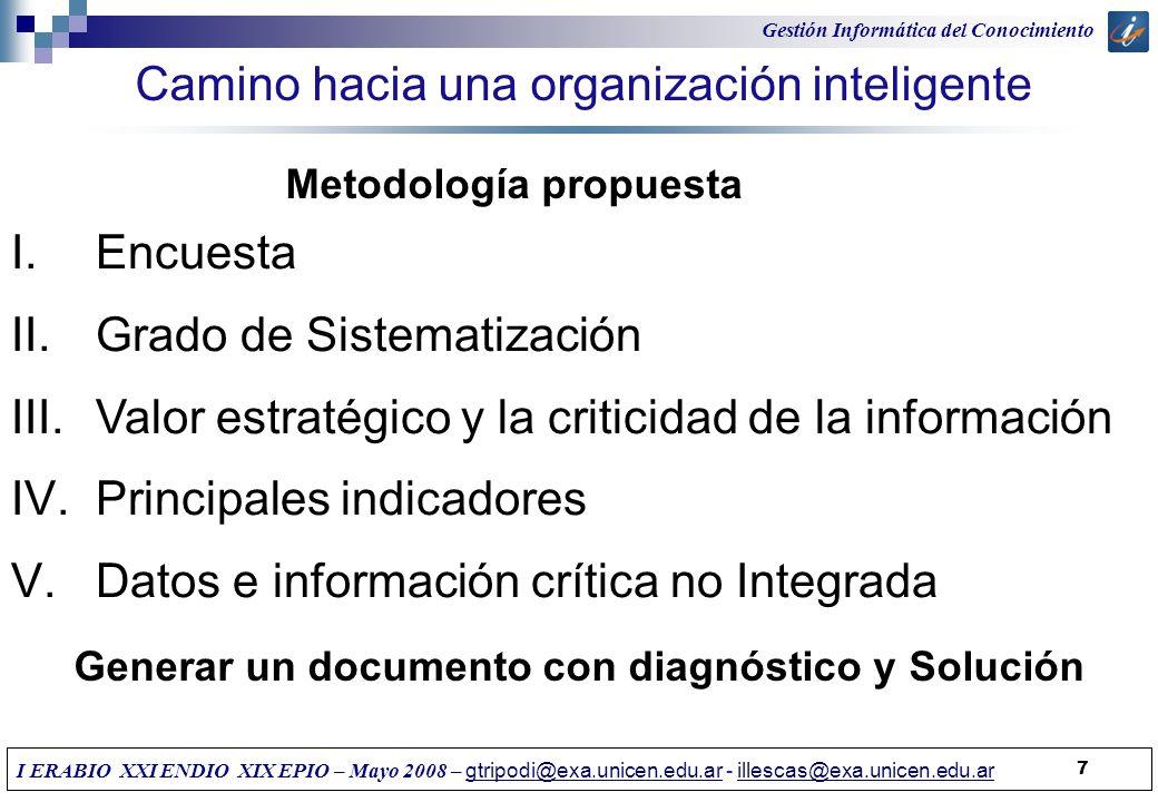 Camino hacia una organización inteligente I.Encuesta II.Grado de Sistematización III.Valor estratégico y la criticidad de la información IV.Principale
