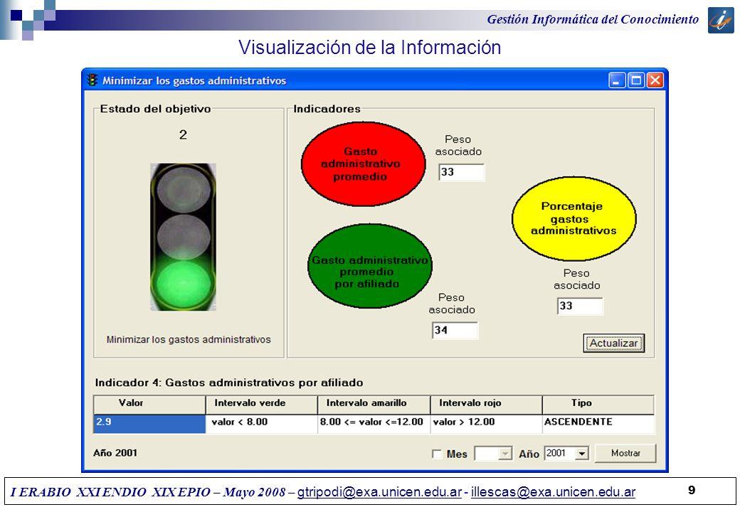 Visualización de la Información 9 Gestión Informática del Conocimiento I ERABIO XXI ENDIO XIX EPIO – Mayo 2008 – gtripodi@exa.unicen.edu.ar - illescas
