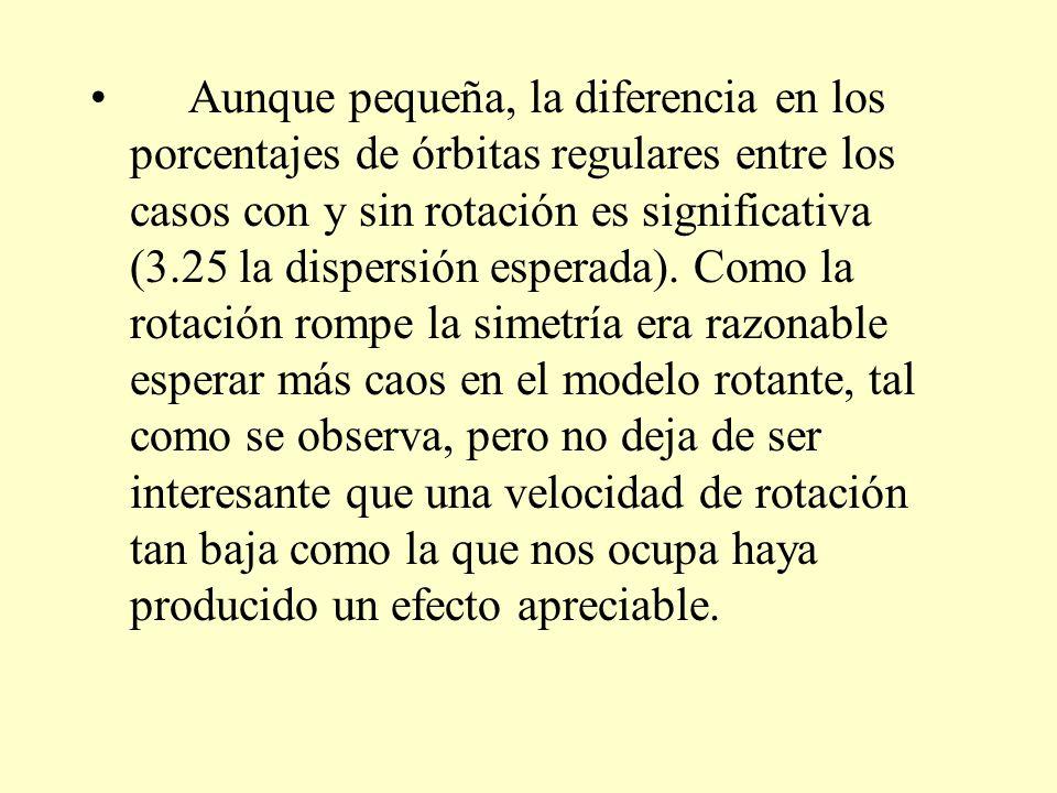 Aunque pequeña, la diferencia en los porcentajes de órbitas regulares entre los casos con y sin rotación es significativa (3.25 la dispersión esperada).