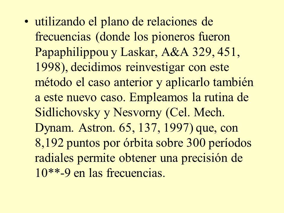 utilizando el plano de relaciones de frecuencias (donde los pioneros fueron Papaphilippou y Laskar, A&A 329, 451, 1998), decidimos reinvestigar con este método el caso anterior y aplicarlo también a este nuevo caso.
