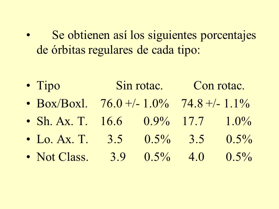 Se obtienen así los siguientes porcentajes de órbitas regulares de cada tipo: Tipo Sin rotac.Con rotac.