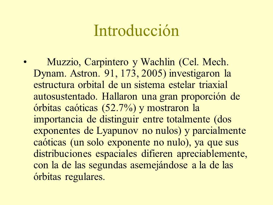 Introducción Muzzio, Carpintero y Wachlin (Cel. Mech.