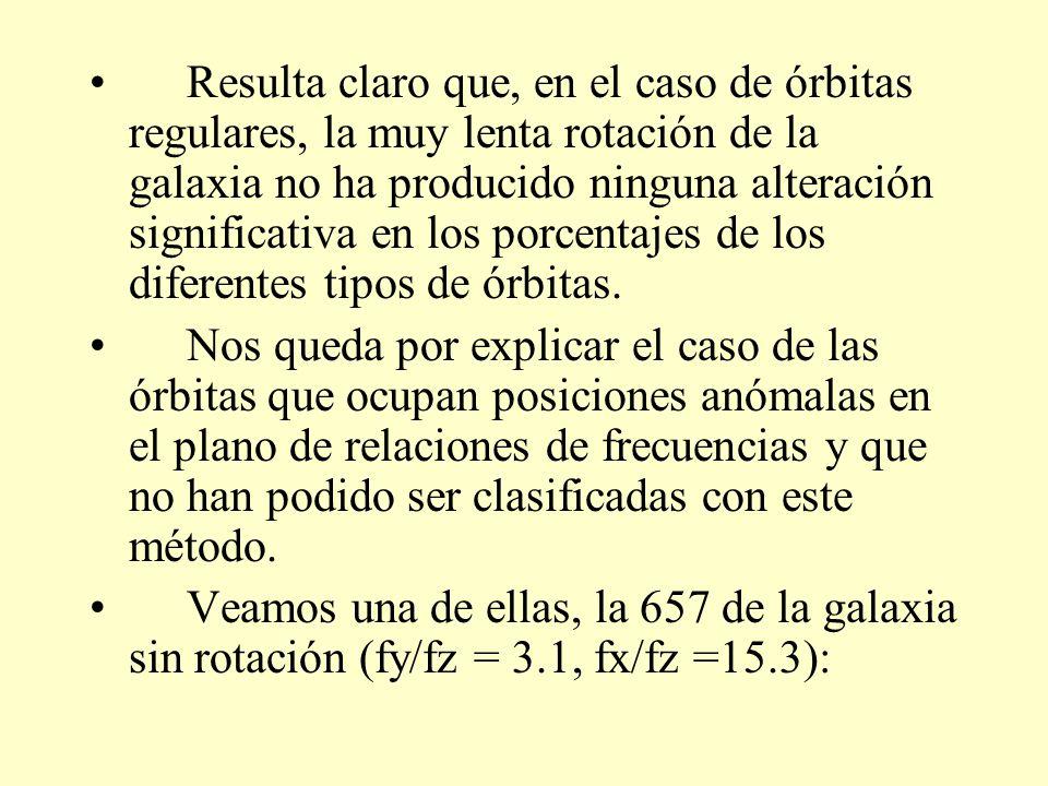 Resulta claro que, en el caso de órbitas regulares, la muy lenta rotación de la galaxia no ha producido ninguna alteración significativa en los porcentajes de los diferentes tipos de órbitas.