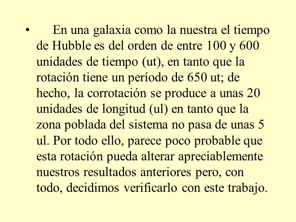En una galaxia como la nuestra el tiempo de Hubble es del orden de entre 100 y 600 unidades de tiempo (ut), en tanto que la rotación tiene un período de 650 ut; de hecho, la corrotación se produce a unas 20 unidades de longitud (ul) en tanto que la zona poblada del sistema no pasa de unas 5 ul.