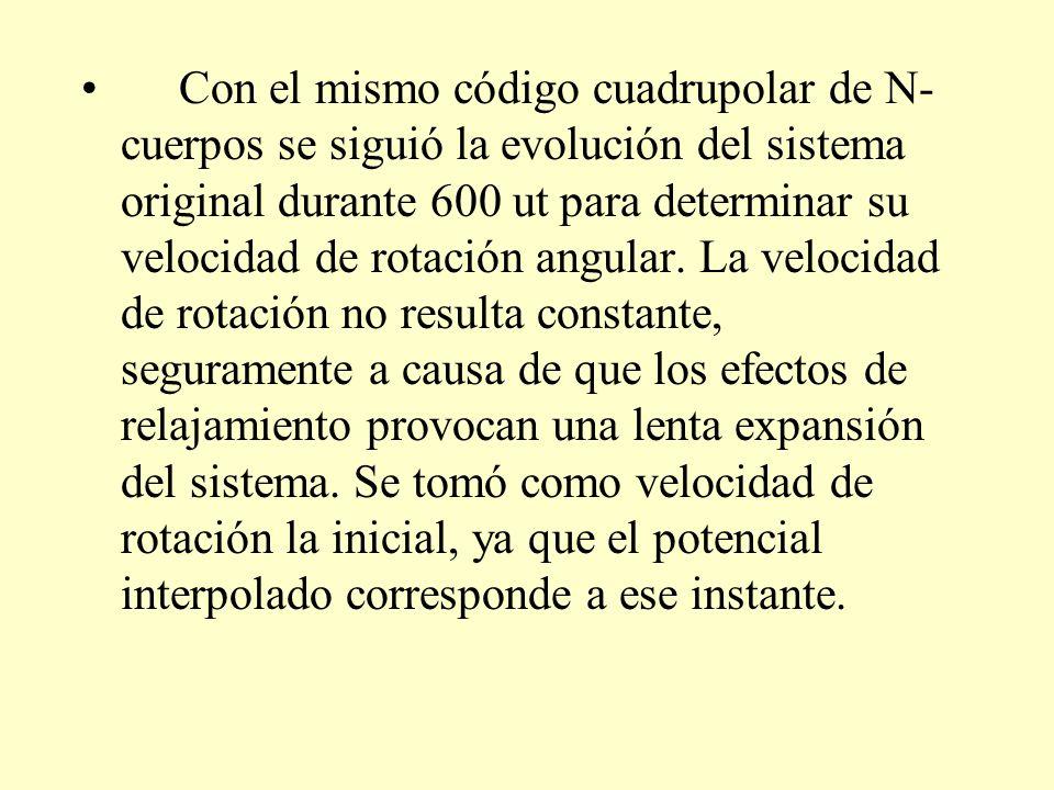 Con el mismo código cuadrupolar de N- cuerpos se siguió la evolución del sistema original durante 600 ut para determinar su velocidad de rotación angular.