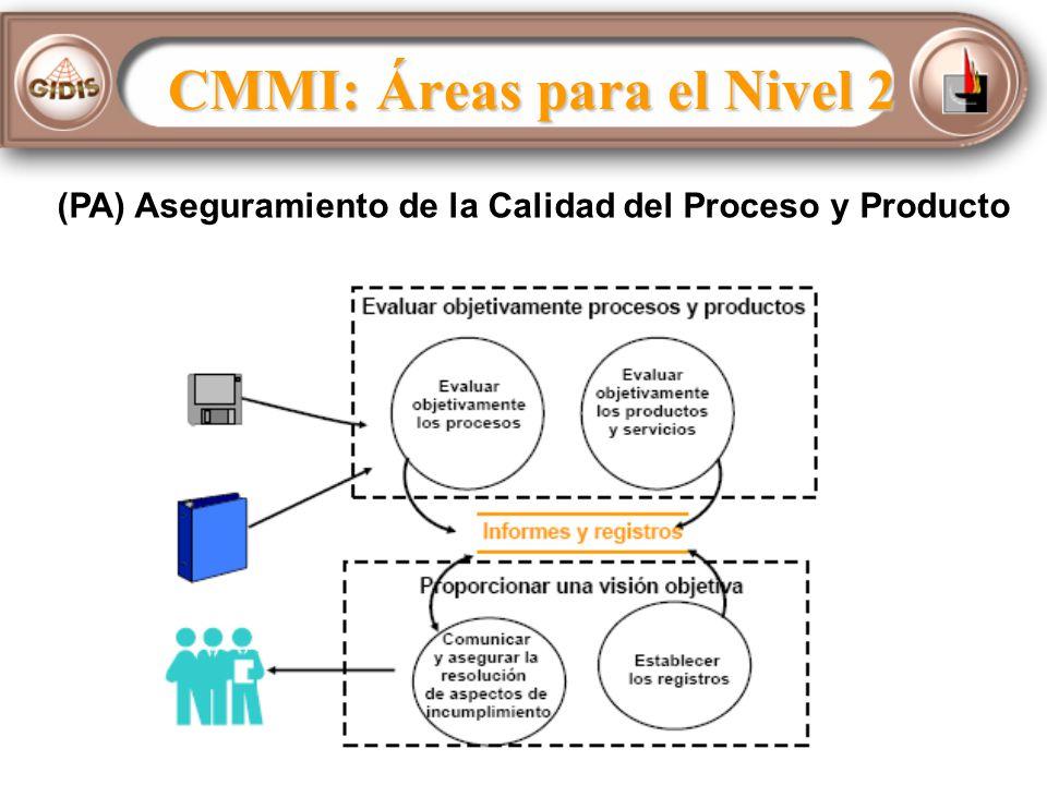 (PA) Aseguramiento de la Calidad del Proceso y Producto