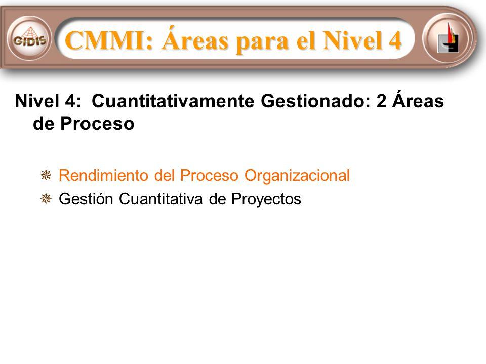 Nivel 4: Cuantitativamente Gestionado: 2 Áreas de Proceso Rendimiento del Proceso Organizacional Gestión Cuantitativa de Proyectos CMMI: Áreas para el Nivel 4