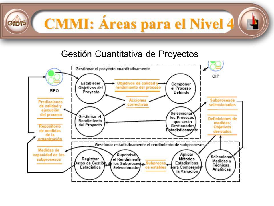 Gestión Cuantitativa de Proyectos
