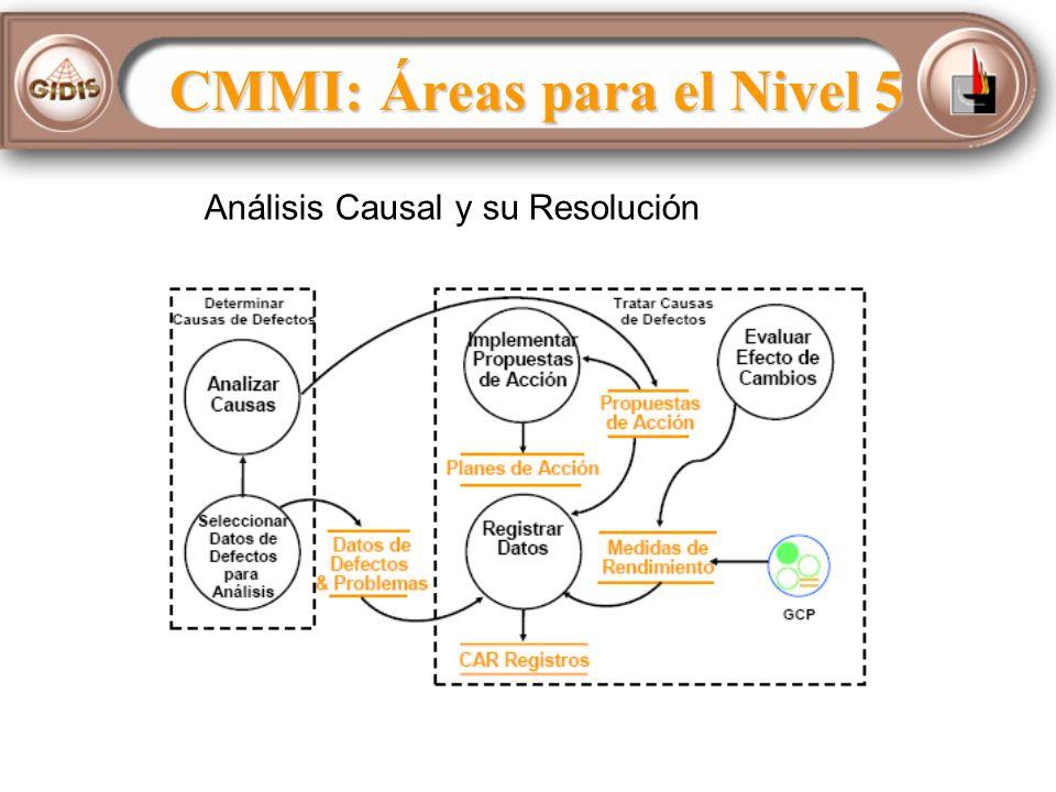 Análisis Causal y su Resolución