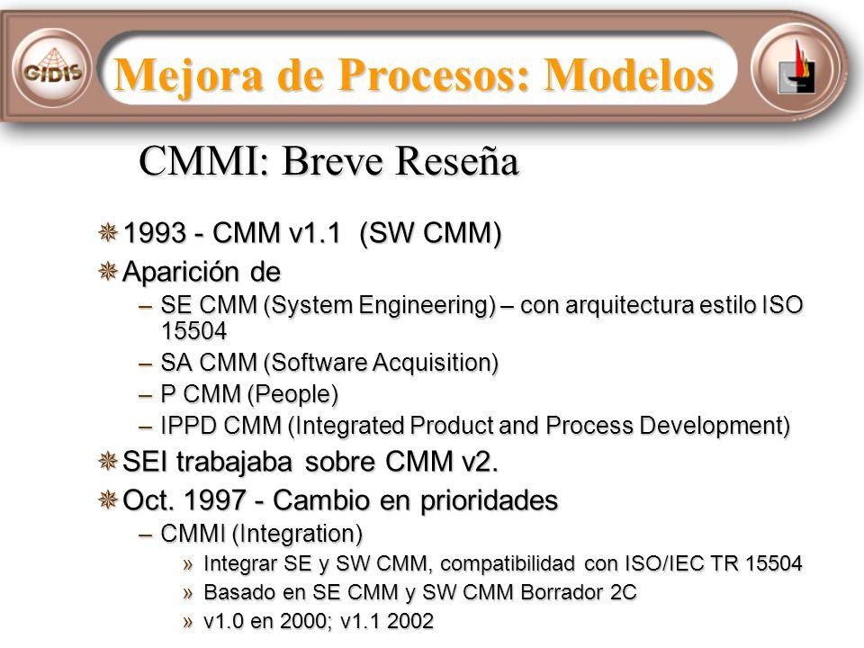 CMMI: Breve Reseña 1993 - CMM v1.1 (SW CMM) 1993 - CMM v1.1 (SW CMM) Aparición de Aparición de –SE CMM (System Engineering) – con arquitectura estilo ISO 15504 –SA CMM (Software Acquisition) –P CMM (People) –IPPD CMM (Integrated Product and Process Development) SEI trabajaba sobre CMM v2.