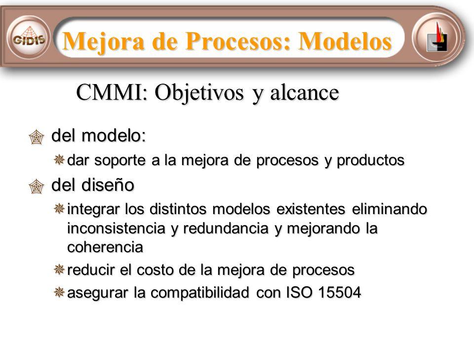CMMI: Objetivos y alcance del modelo: del modelo: dar soporte a la mejora de procesos y productos dar soporte a la mejora de procesos y productos del diseño del diseño integrar los distintos modelos existentes eliminando inconsistencia y redundancia y mejorando la coherencia integrar los distintos modelos existentes eliminando inconsistencia y redundancia y mejorando la coherencia reducir el costo de la mejora de procesos reducir el costo de la mejora de procesos asegurar la compatibilidad con ISO 15504 asegurar la compatibilidad con ISO 15504 Mejora de Procesos: Modelos