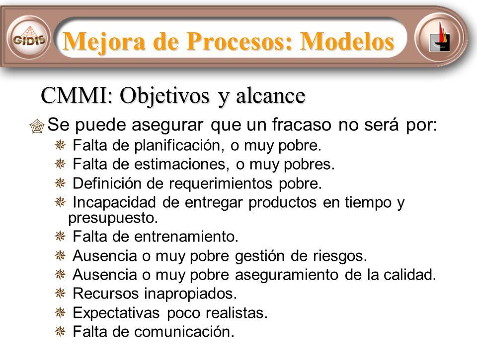 CMMI: Objetivos y alcance Se puede asegurar que un fracaso no será por: Falta de planificación, o muy pobre.