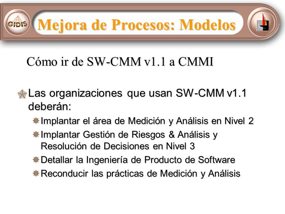 Cómo ir de SW-CMM v1.1 a CMMI Las organizaciones que usan SW-CMM v1.1 deberán: Las organizaciones que usan SW-CMM v1.1 deberán: Implantar el área de Medición y Análisis en Nivel 2 Implantar el área de Medición y Análisis en Nivel 2 Implantar Gestión de Riesgos & Análisis y Resolución de Decisiones en Nivel 3 Implantar Gestión de Riesgos & Análisis y Resolución de Decisiones en Nivel 3 Detallar la Ingeniería de Producto de Software Detallar la Ingeniería de Producto de Software Reconducir las prácticas de Medición y Análisis Reconducir las prácticas de Medición y Análisis Mejora de Procesos: Modelos