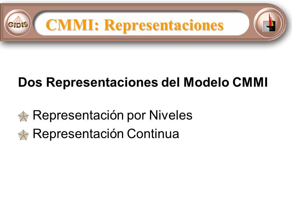 CMMI: Representaciones Dos Representaciones del Modelo CMMI Representación por Niveles Representación Continua