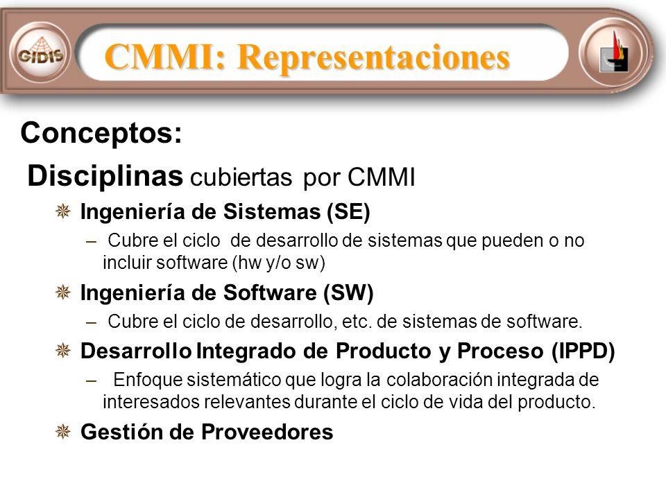 Conceptos: Disciplinas cubiertas por CMMI Ingeniería de Sistemas (SE) – – Cubre el ciclo de desarrollo de sistemas que pueden o no incluir software (hw y/o sw) Ingeniería de Software (SW) – – Cubre el ciclo de desarrollo, etc.