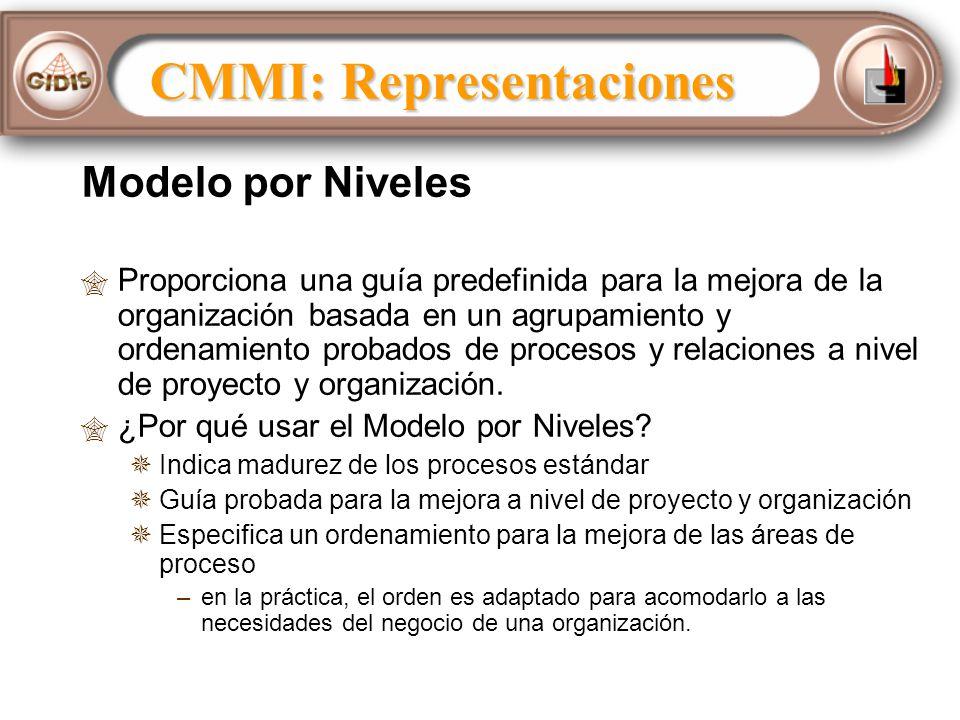 Modelo por Niveles Proporciona una guía predefinida para la mejora de la organización basada en un agrupamiento y ordenamiento probados de procesos y relaciones a nivel de proyecto y organización.