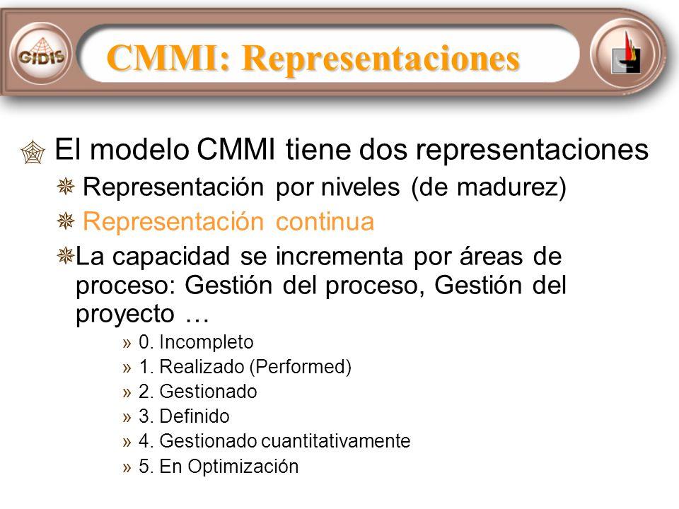 El modelo CMMI tiene dos representaciones Representación por niveles (de madurez) Representación continua La capacidad se incrementa por áreas de proceso: Gestión del proceso, Gestión del proyecto … » »0.
