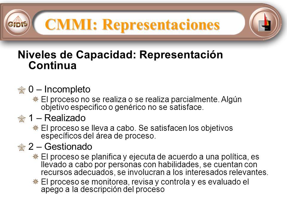 Niveles de Capacidad: Representación Continua 0 – Incompleto El proceso no se realiza o se realiza parcialmente.