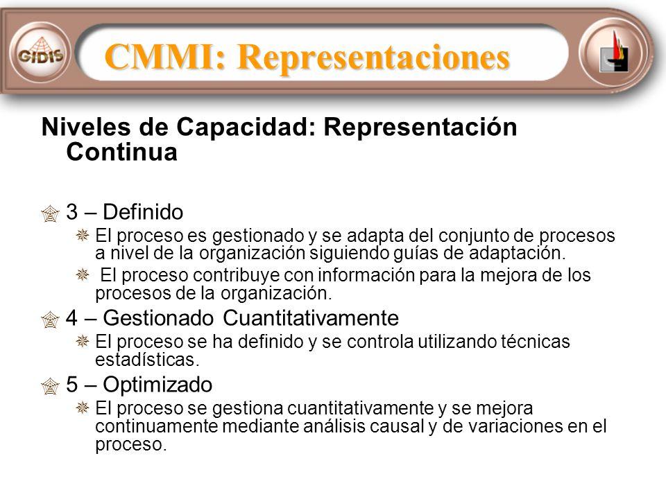 Niveles de Capacidad: Representación Continua 3 – Definido El proceso es gestionado y se adapta del conjunto de procesos a nivel de la organización siguiendo guías de adaptación.