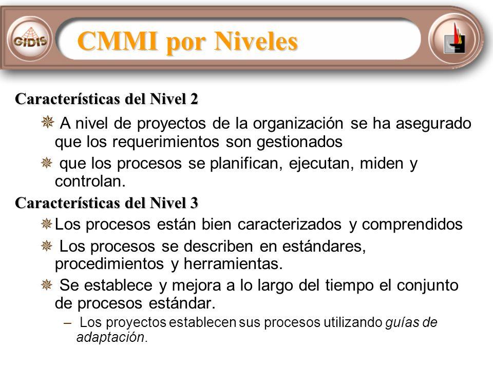 Características del Nivel 2 A nivel de proyectos de la organización se ha asegurado que los requerimientos son gestionados que los procesos se planifican, ejecutan, miden y controlan.