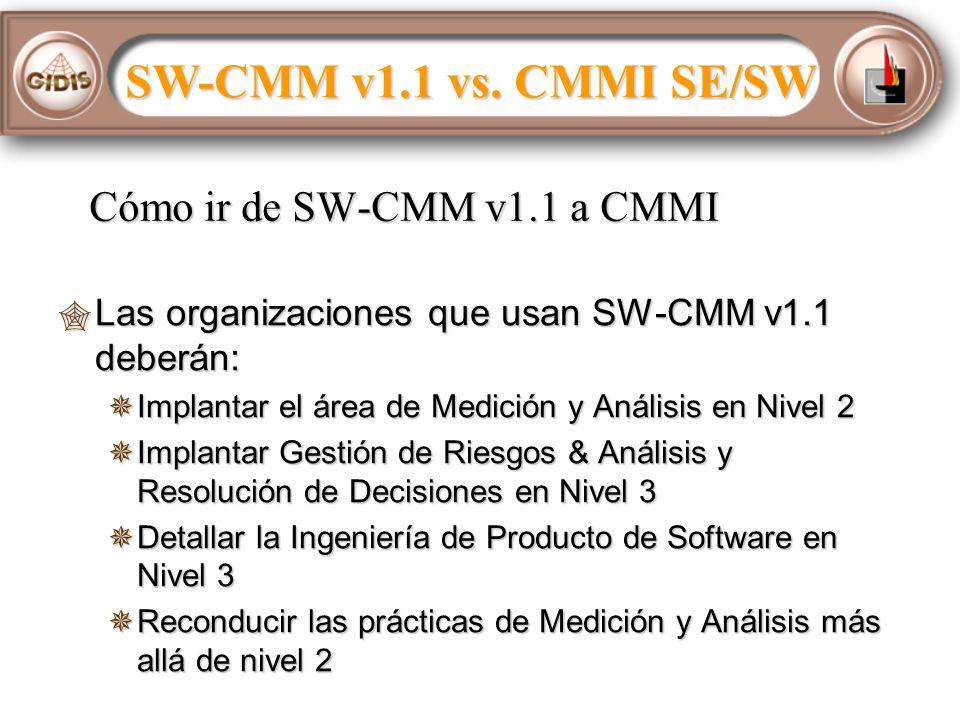 Cómo ir de SW-CMM v1.1 a CMMI Las organizaciones que usan SW-CMM v1.1 deberán: Las organizaciones que usan SW-CMM v1.1 deberán: Implantar el área de Medición y Análisis en Nivel 2 Implantar el área de Medición y Análisis en Nivel 2 Implantar Gestión de Riesgos & Análisis y Resolución de Decisiones en Nivel 3 Implantar Gestión de Riesgos & Análisis y Resolución de Decisiones en Nivel 3 Detallar la Ingeniería de Producto de Software en Nivel 3 Detallar la Ingeniería de Producto de Software en Nivel 3 Reconducir las prácticas de Medición y Análisis más allá de nivel 2 Reconducir las prácticas de Medición y Análisis más allá de nivel 2 SW-CMM v1.1 vs.