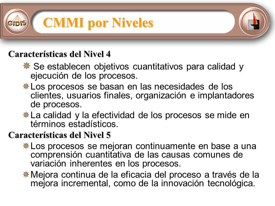 Características del Nivel 4 Se establecen objetivos cuantitativos para calidad y ejecución de los procesos.
