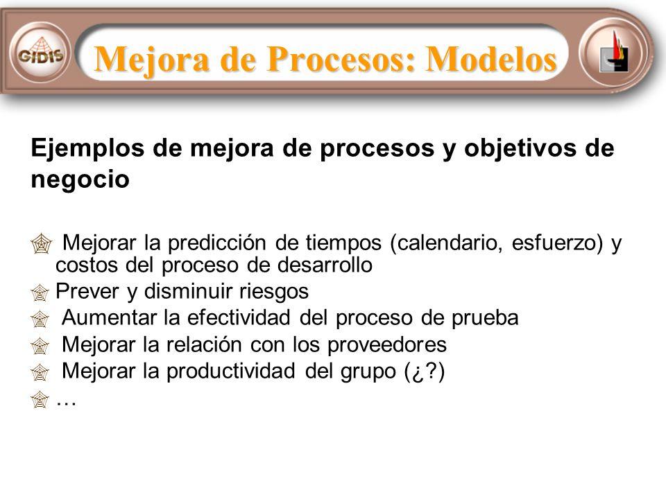 Proceso Evaluación de Proceso Mejora de Proceso Determinación de la Capacidad identifica cambios al Está sujeto a identifica la capacidad de dirige a puede conducir a Evaluación de Proceso Mejora de Procesos: Modelos