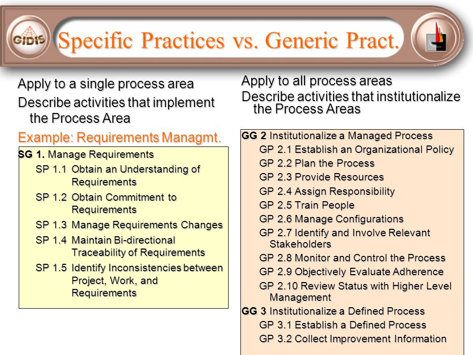 Specific Practices vs. Generic Pract. Apply to a single process area Describe activities that implement the Process Area Example: Requirements Managmt