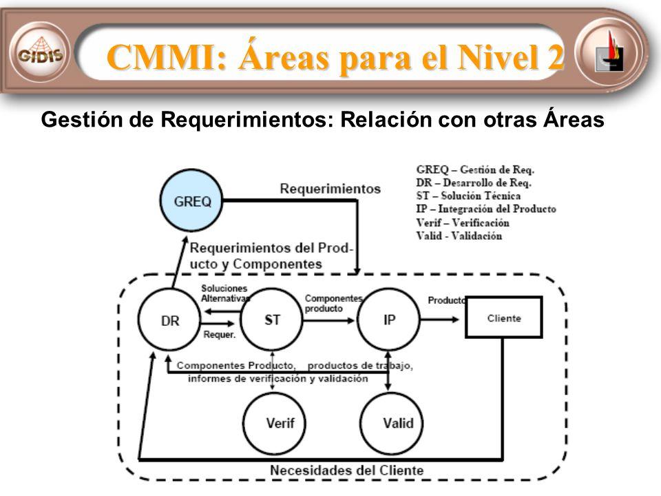Gestión de Requerimientos: Relación con otras Áreas