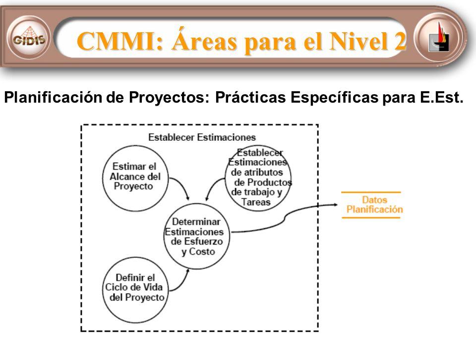 CMMI: Áreas para el Nivel 2 Planificación de Proyectos: Prácticas Específicas para E.Est.