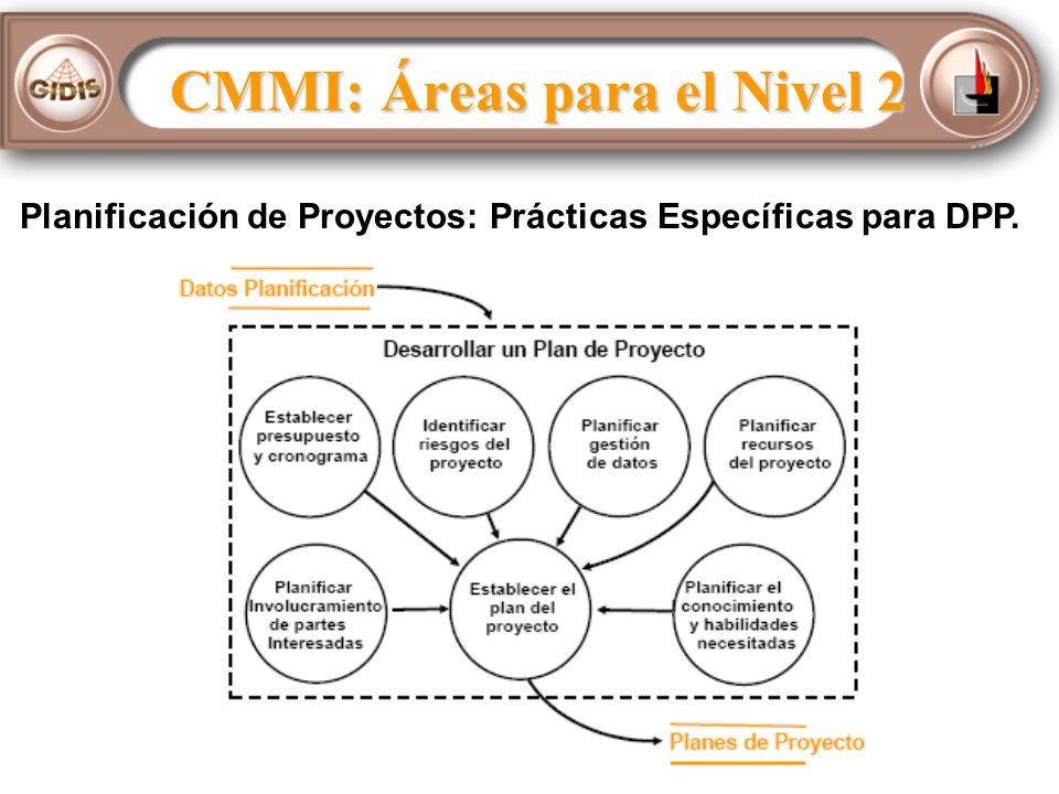 CMMI: Áreas para el Nivel 2 Planificación de Proyectos: Prácticas Específicas para DPP.