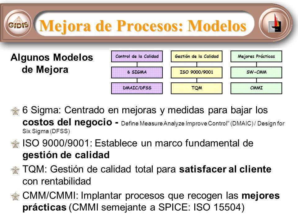 Modelo de Representación Continua Process Area 1Process Area 2Process Area N Specific Goals Generic Goals Specific Practices Generic Practices Capability Levels CMMI: Representaciones
