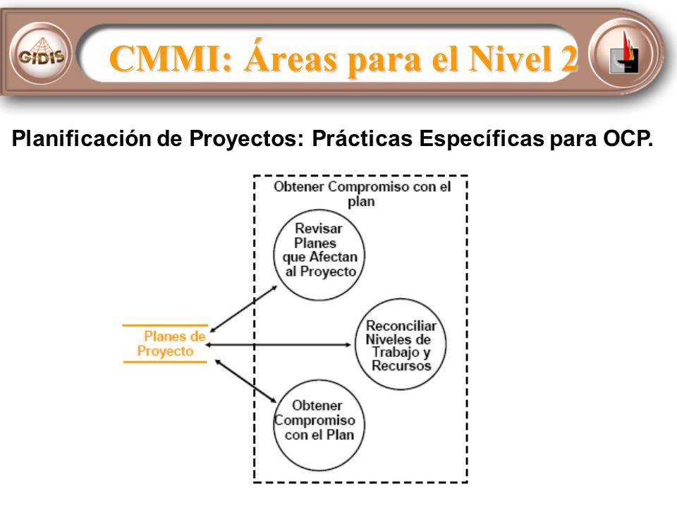 Planificación de Proyectos: Prácticas Específicas para OCP.