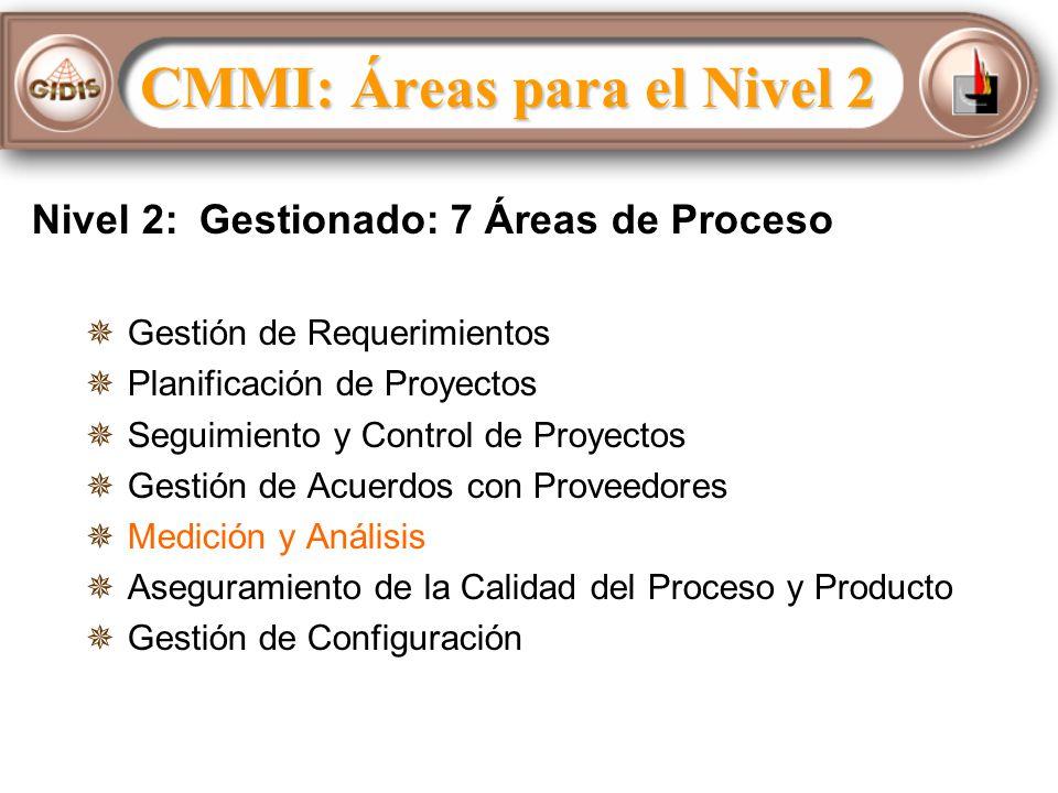 Nivel 2: Gestionado: 7 Áreas de Proceso Gestión de Requerimientos Planificación de Proyectos Seguimiento y Control de Proyectos Gestión de Acuerdos con Proveedores Medición y Análisis Aseguramiento de la Calidad del Proceso y Producto Gestión de Configuración CMMI: Áreas para el Nivel 2