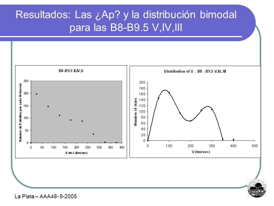 La Plata – AAA48- 9-2005 Resultados: Las ¿Ap y la distribución bimodal para las B8-B9.5 V,IV,III