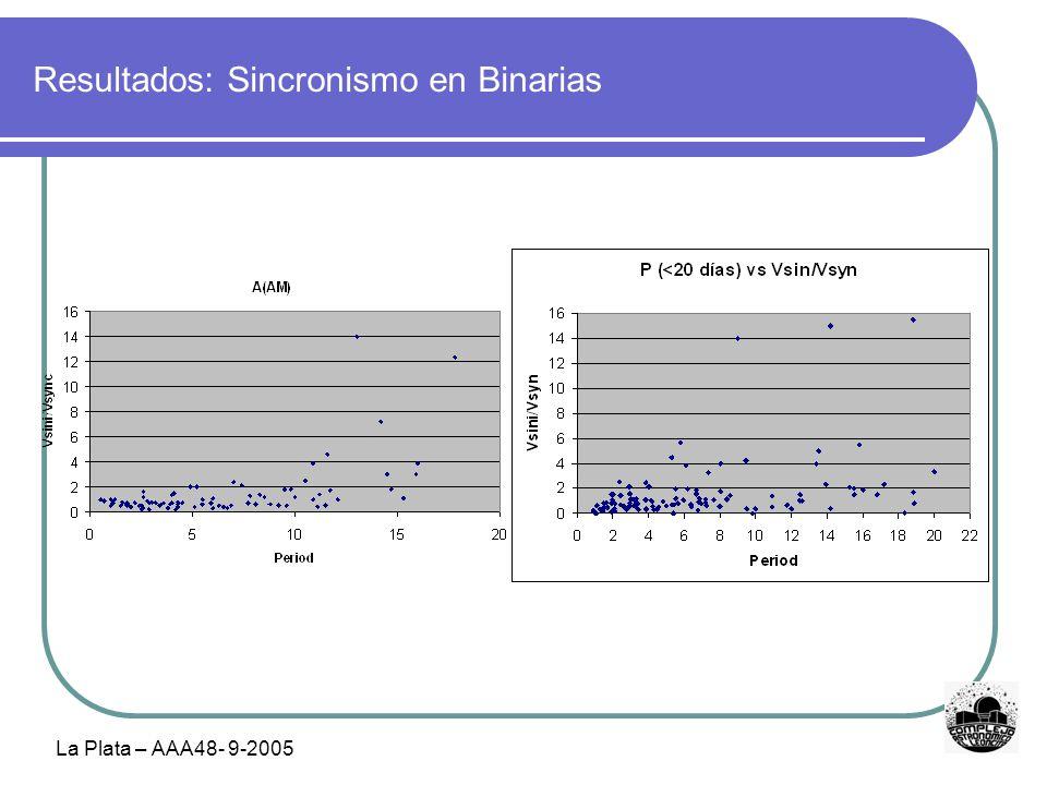 La Plata – AAA48- 9-2005 Resultados: Sincronismo en Binarias