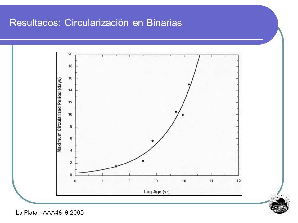 La Plata – AAA48- 9-2005 Resultados: Circularización en Binarias