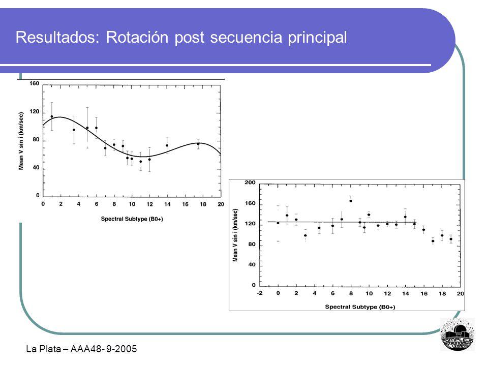 La Plata – AAA48- 9-2005 Resultados: Rotación post secuencia principal