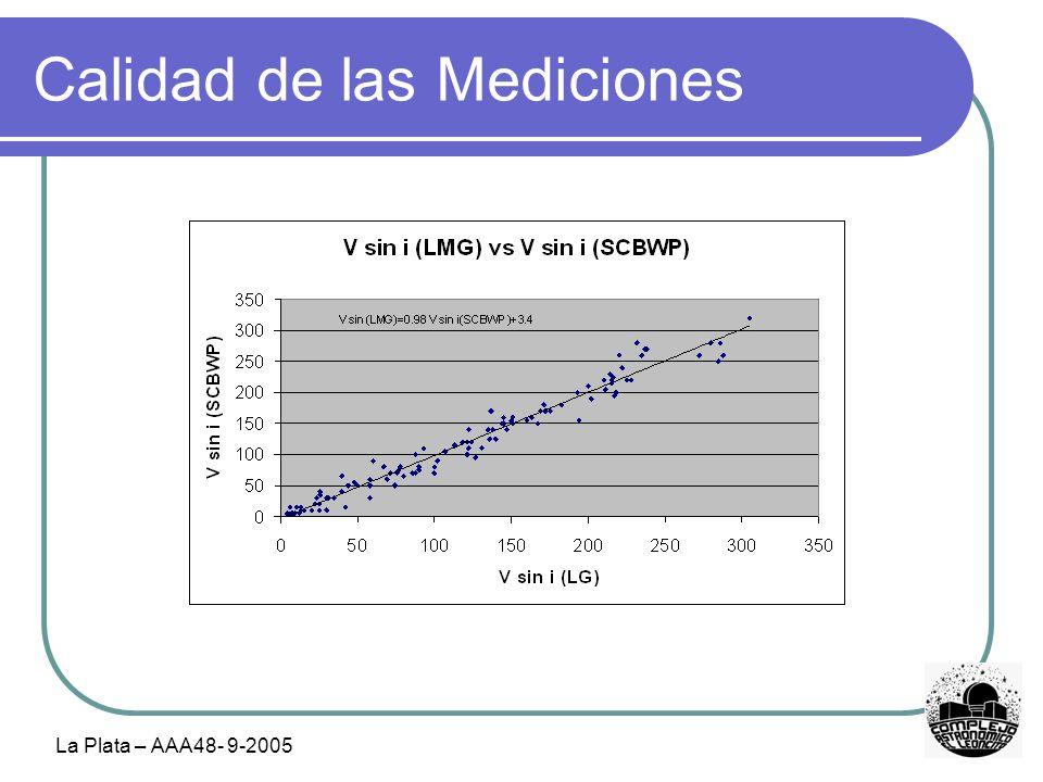 La Plata – AAA48- 9-2005 Calidad de las Mediciones
