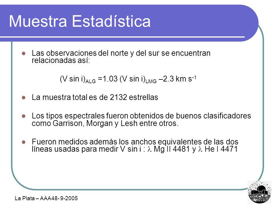 La Plata – AAA48- 9-2005 Muestra Estadística Las observaciones del norte y del sur se encuentran relacionadas así: (V sin i) ALG =1.03 (V sin i) LMG –2.3 km s -1 La muestra total es de 2132 estrellas Los tipos espectrales fueron obtenidos de buenos clasificadores como Garrison, Morgan y Lesh entre otros.