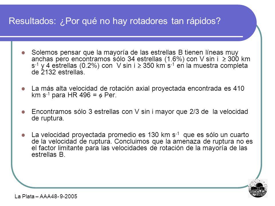La Plata – AAA48- 9-2005 Resultados: ¿Por qué no hay rotadores tan rápidos.