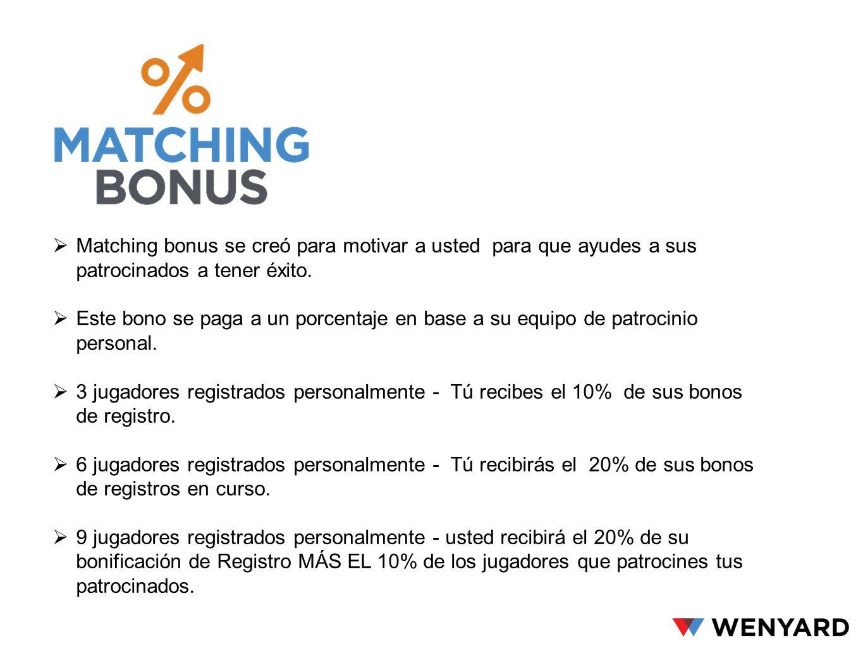 Matching bonus se creó para motivar a usted para que ayudes a sus patrocinados a tener éxito. Este bono se paga a un porcentaje en base a su equipo de
