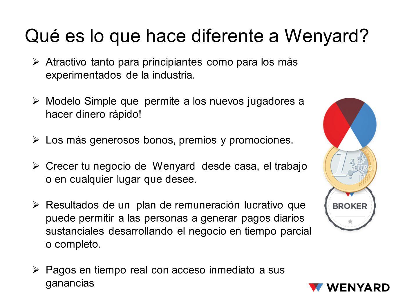 Se utilizaron a los mejores expertos legales para asegurar que Wenyard cumplierá con todas las autoridades reguladoras Los propietarios de Wenyard tienen más de 6 años de experiencia creando juegos virtuales Tienen un experimentado equipo de alta dirección para asegurar que Wenyard puede mantener un crecimiento firme.