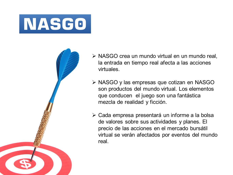NASGO crea un mundo virtual en un mundo real, la entrada en tiempo real afecta a las acciones virtuales. NASGO y las empresas que cotizan en NASGO son