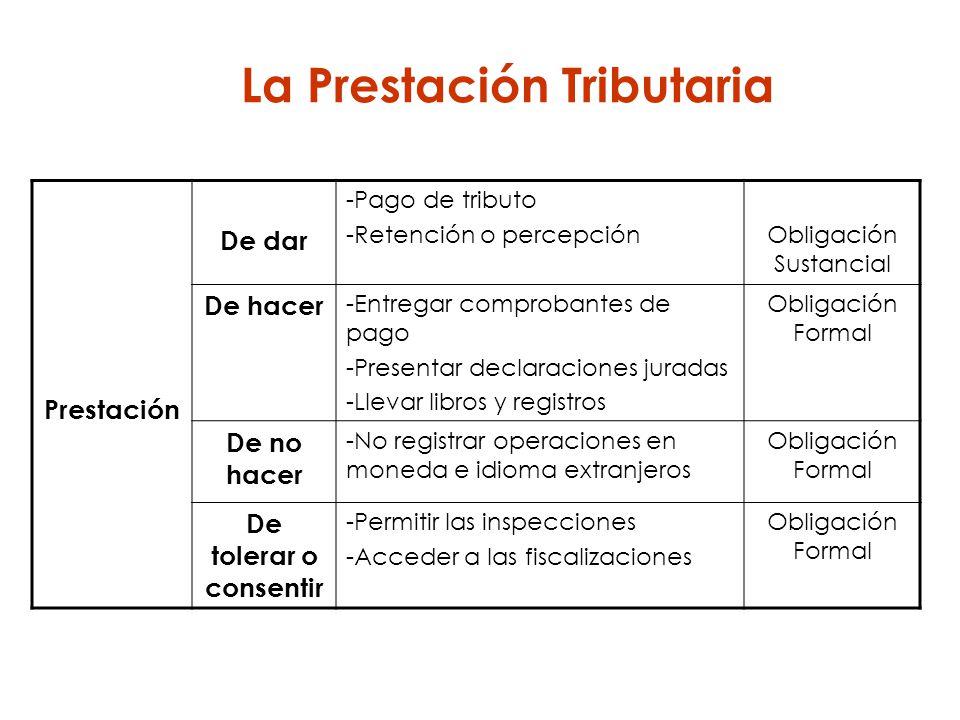 Prestación De dar -Pago de tributo -Retención o percepciónObligación Sustancial De hacer -Entregar comprobantes de pago -Presentar declaraciones jurad