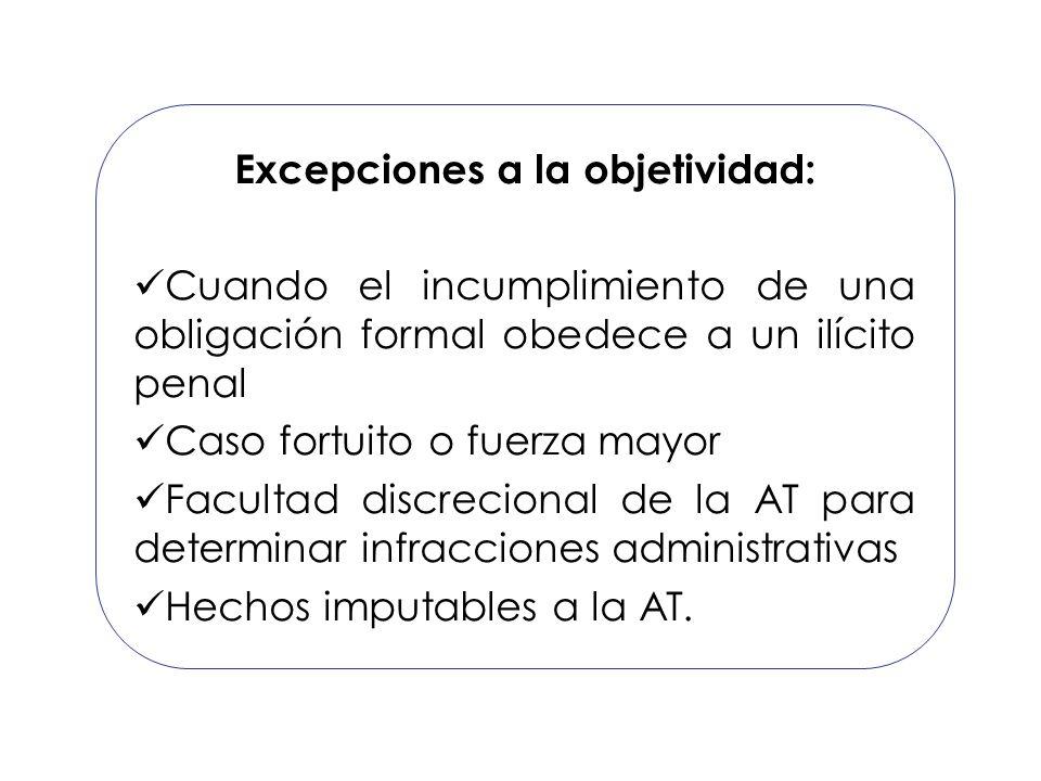 Excepciones a la objetividad: Cuando el incumplimiento de una obligación formal obedece a un ilícito penal Caso fortuito o fuerza mayor Facultad discr
