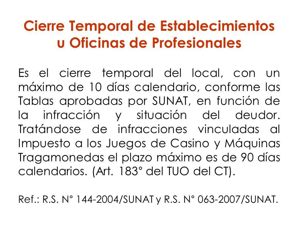 Cierre Temporal de Establecimientos u Oficinas de Profesionales Es el cierre temporal del local, con un máximo de 10 días calendario, conforme las Tab