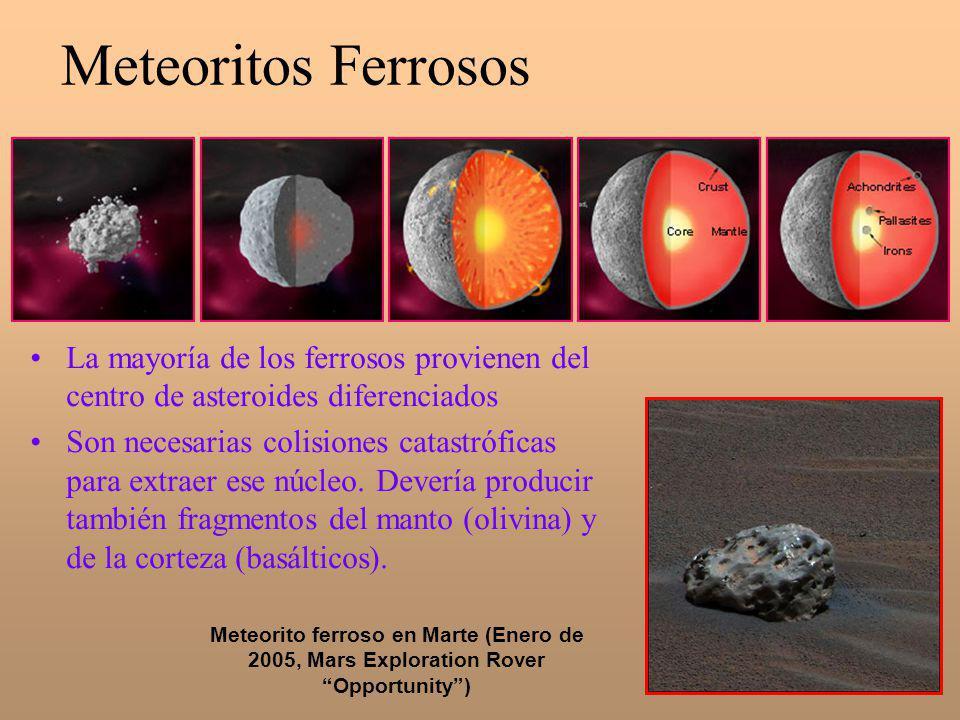 Meteoritos Ferrosos La mayoría de los ferrosos provienen del centro de asteroides diferenciados Son necesarias colisiones catastróficas para extraer e