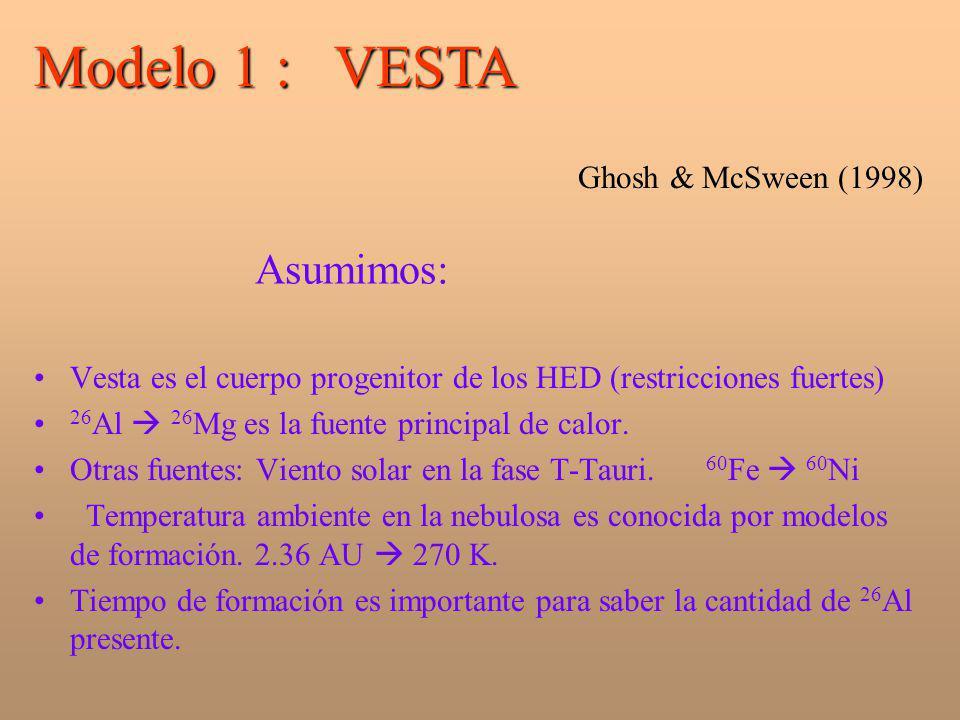 Asumimos: Vesta es el cuerpo progenitor de los HED (restricciones fuertes) 26 Al 26 Mg es la fuente principal de calor. Otras fuentes: Viento solar en