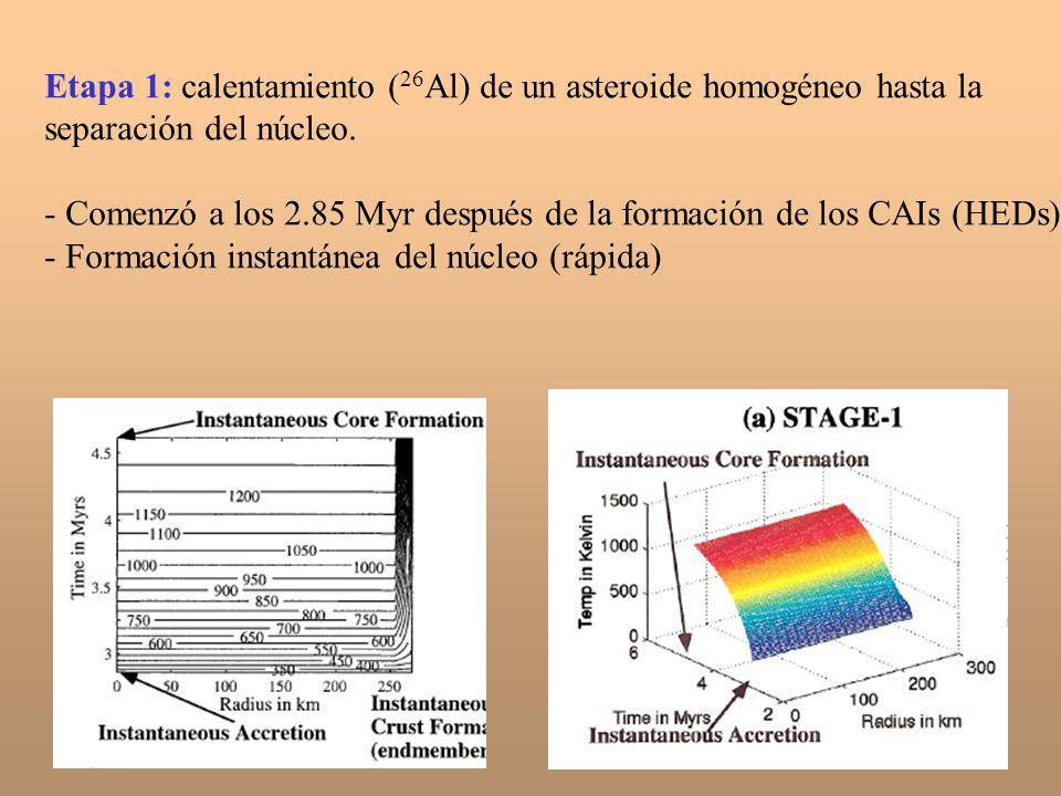 Etapa 1: calentamiento ( 26 Al) de un asteroide homogéneo hasta la separación del núcleo. - Comenzó a los 2.85 Myr después de la formación de los CAIs